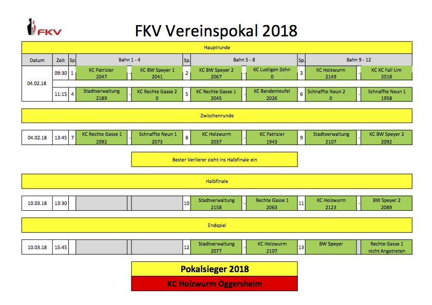 2018_03_12_Vereinspokal